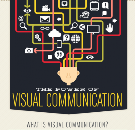 The Power of Visual Communication