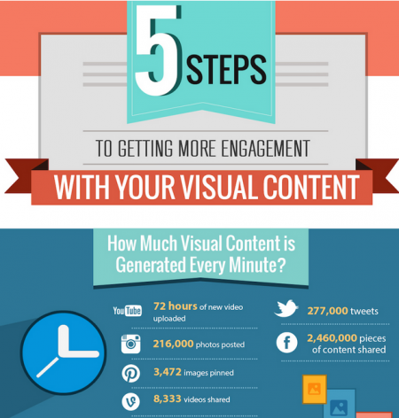 Captivate Your Audience & Get More Engagement